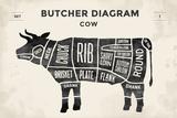 Cut of Meat Butcher Diagram - Cow