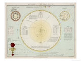 The Solar System as Known to Victorian Astronomers