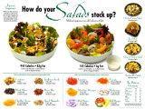 Salads Comparative