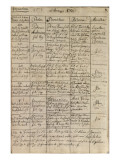Mozart's Entry in the Baptismal Register  1756