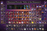 Illustrated Periodic Table of the Elements Educational Poster