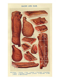 Bacon and Ham  Isabella Beeton  UK