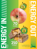 Energy Balance Food Comparative poster