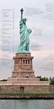 Statue of Liberty Architecture