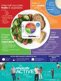 Active MyPlate Laminated Educational Poster