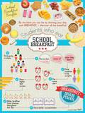 School Breakfast Benefits Laminated Educational Poster