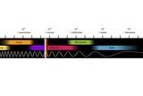 Electromagnetic Spectrum  Artwork