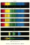 Space Spectra  Historical Diagram