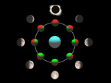 Composite Time-lapse Image of the Lunar Phases
