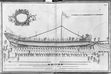 Building  Equipping and Launching of a Galley  Plate Xiv