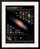 Galaxies Chart - ©Spaceshots