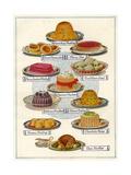 1920s UK Food Magazine Plate