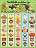 Healthy Food Train Poster