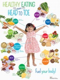 Preschool Healthy Eating Head to Toe Poster