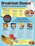 Breakfast Basics Poster
