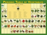 Periodic Table of Vegetables Poster