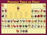 Periodic Table of Fruits Poster