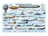 History of Aviation