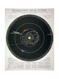 Transparent Solar System  Educational Plate  C1857