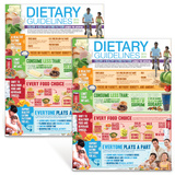 2015-2020 Dietary Guidelines (11X 17 Laminated  Poster Set)