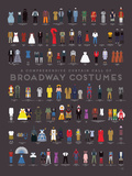 A Comprehensive Curtain Call of Broadway Costumes Reproduction d'art par Pop Chart Lab