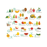 Fruits Abc Vector Set Exotic Tropical Fruits Vegetable Alphabet
