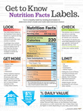 Get To Know Nutrition Facts Labels