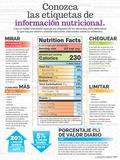 Conozca Las Etiquetas De Informaction Nutricional